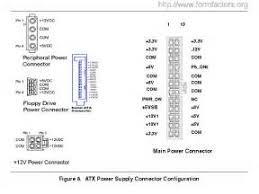 power supply pinout diagram meetcolab power supply pinout diagram power supply wiring diagram power supply pinouts atx dell power