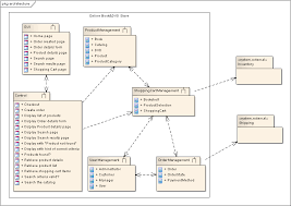 chapter   architectural designarchitecture described using a package diagram  uml  package diagram