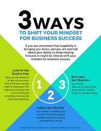 infographic maker venngage 3 ways letter infographic template