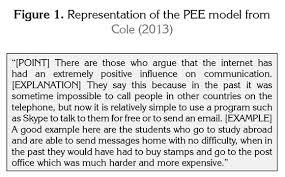 pee   an essay writing technique  custom paper academic service pee   an essay writing technique