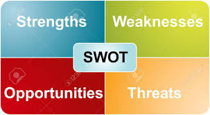 swot analysis business strategy management process concept diagram    illustration   swot analysis business strategy management process concept diagram illustration
