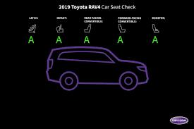 How Do Car Seats <b>Fit</b> in a 2019 <b>Toyota RAV4</b>?   News   Cars.com