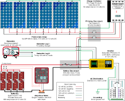rv solar electric systems information typical diagram for a small rv or cabin solar electric system