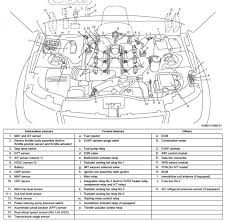2005 chevy colorado stereo wiring diagram images radio wiring chevy cobalt o2 sensor wiring diagram chevy engine image for