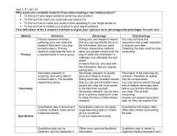 scientific management essayscientific management theory essay   words