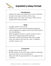 cover letter examples of thesis statements for expository essays cover letter examples of thesis statements for argumentative essays expository statement template hda mk xexamples of