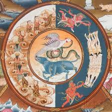 Image result for reincarnation image
