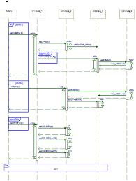 sequence diagram concurrency   printable wiring diagram schematic        sysml activity diagrams ex les on sequence diagram concurrency