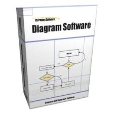 diagram flowchart visio type software for microsoft ms windows xp    diagram software complete software program for windows and macos