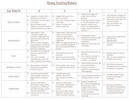 scoring rubric essay genre six traits of writing scoring rubric