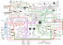 jeep cj dash wiring diagram wiring diagram and hernes jeep cj5 gauge wiring get image about diagram