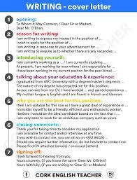 cover letter sample format covering letter for job application format