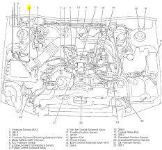 subaru engine schematics subaru wiring diagrams subaru engine diagrams subaru wiring diagrams