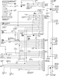 wiring diagram for f wiring diagrams and schematics wiring 80 96 ford bronco zone early clic 1985 f150 wiring diagram