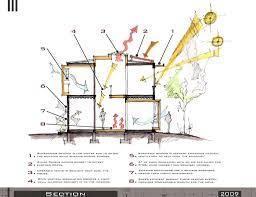 Green Architecture HouseGreen Architecture House       Green Architecture House New Ideas Sustainable Design Strategies Architecture Design