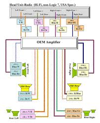 amp wiring amp inspiring car wiring diagram diy ultimate amplifier wiring guide page 2 on amp wiring