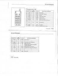 99 mazda 626 fuse panel diagram 1993 2002 2l i4 mazda626 net fuseboxdiagram interior zps4e4b4ac9 jpg