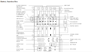 2000 explorer all the fuses from the underhood fuse box diagram graphic graphic graphic graphic