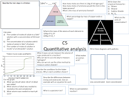 another great set of revision prompts and mats for c chem another great set of revision prompts and mats for c4 6
