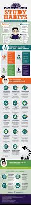 writing an essay awesome and writing process on pinterest the best and worst study habits