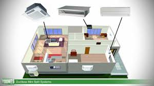 Mitsubishi Ductless How Ductless Mini Split Systems Work Single Amp Multi Zone