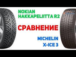 Новинка для вседорожников <b>MICHELIN Pilot Sport 4</b> SUV - YouTube