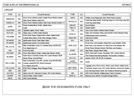 2006 pt cruiser fuse diagram 2000 pontiac firebird 3 8l fi ohv 6cyl repair guides g 1 6 schematic diagrams page 2006 pt cruiser