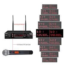 innopow 80-Channel <b>Dual</b> UHF <b>Wireless Microphone System</b>,Metal ...