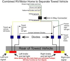 wiring diagram for jeep liberty 2004 wiring image jeep liberty tail light wiring diagram jeep wiring diagrams on wiring diagram for jeep liberty