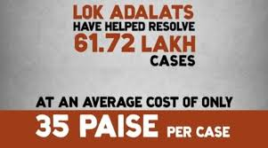 Image result for lok adalat