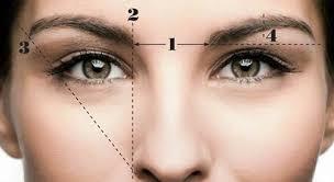 Resultado de imagem para como obter conteudo sobrancelha perfeita