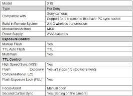 <b>Godox X1T S TTL</b> HSS <b>2.4G</b> Flash Transmitter + XTR 16 USB ...