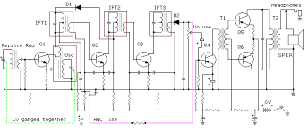 radio receiver circuit diagram the wiring diagram am fm transistor radio circuit diagram nodasystech circuit diagram