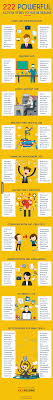 reasons this is an excellent resume for a recent college powerful action verbs perfect for your resume infographic the savvy repinned by chesapeake college adult ed classes on the eastern shore of md to