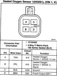 gm 4 wire o2 sensor wiring diagram images jeep o2 sensor wiring diagram jeep circuit wiring diagram