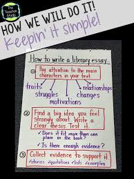 ideas about literary essay on pinterest getting ready for literary essaystodays blog post about our first steps in