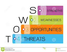 swot analysis strategy management for business plan stock vector swot analysis strategy management for business plan