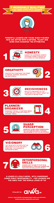 qualities that make effective leaders infographic aiwa blog 7 incredible qualities that make effective leaders infographic aiwa min this infographic