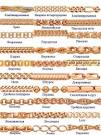Все виды плетения цепочек из золота фото