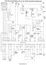 repair guides wiring diagrams wiring diagrams autozone com 16 1995 pick up sierra 4 3l and 7 4l w mt engine schematic