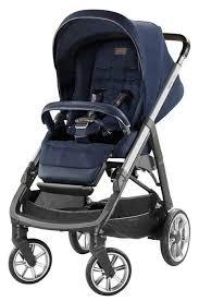 Отзывы <b>Inglesina Aptica</b> | Детские <b>коляски</b> Inglesina | Подробные ...