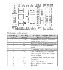 f fuse box printable wiring diagram database 2005 ford f150 fuse box diagram 2005 auto wiring diagram schematic source