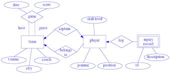 er diagram example   edugrabser diagram example