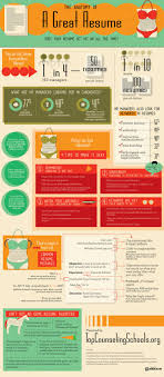 17 best images about dental hygiene resumes cool the anatomy of a great resume