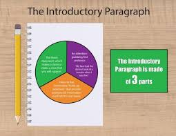parts of an essay introduction How to Write the Perfect Introduction of an Essay   Paragraph  A