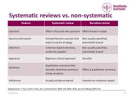 Literature review process with inclusion and exclusion criteria