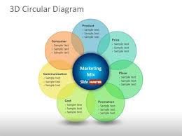 free d circular diagram powerpoint template   free powerpoint     d circular diagram marketing mix