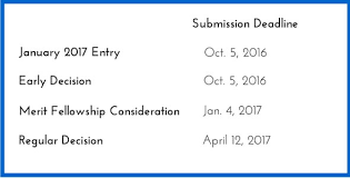 mba essay tips columbia business school columbia business school  mba deadlines