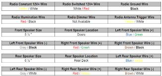 97 honda wiring diagram 97 wiring diagrams online