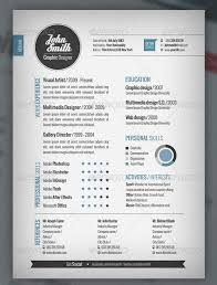 Free Resume Template Free Resume Templates Microsoft Word Word ... unique resume templates free resume template builder
